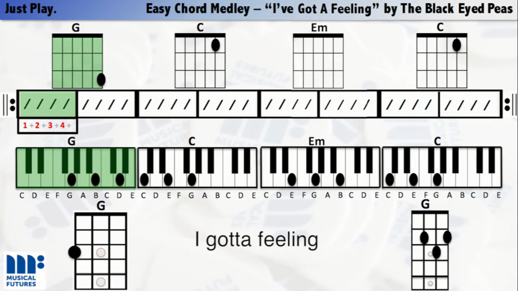 Playalong Just Play Medley 1 Easy Chords Musical Futures